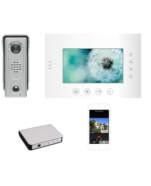 Futuro IP intercom pakket